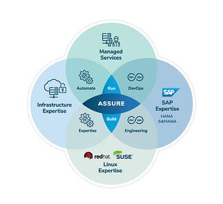 Assure the business of excellent infrastructure