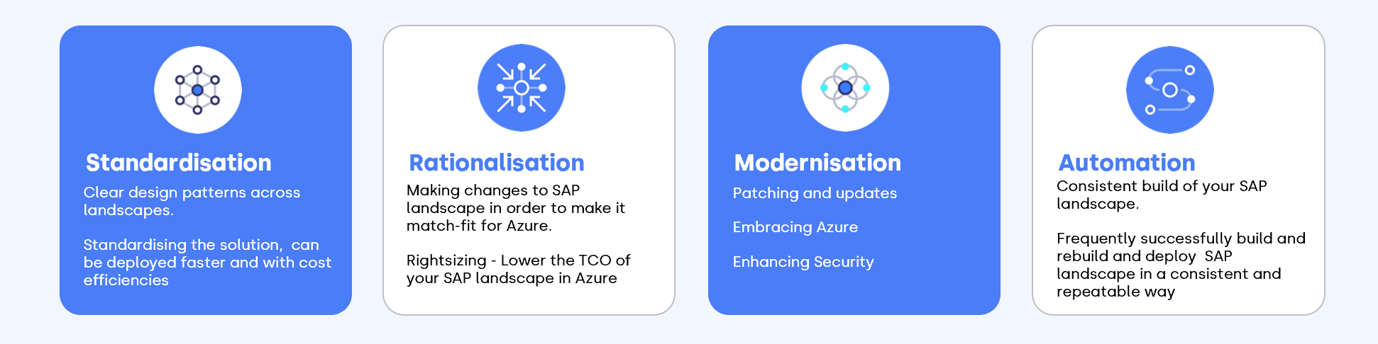 Migrating an SAP landscape to Azure should be a transformation.